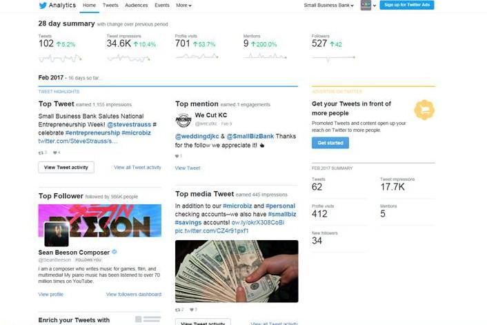 twitter-analytics-page